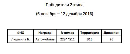 pobediteli_2_etap
