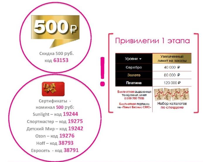 президентский_клуб_2018-2019_призы_1_этапа